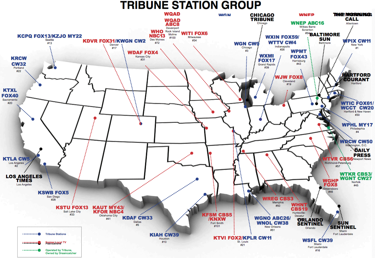 Tribune Co.